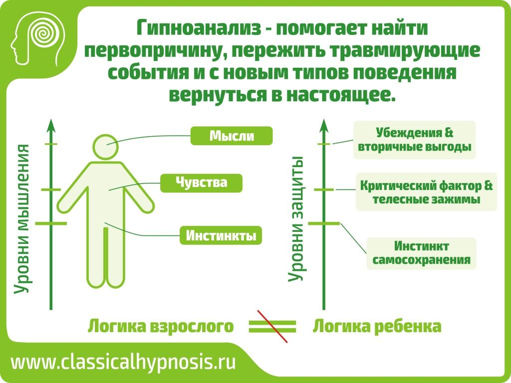 Психо-неврологический диспансер Черкассы адрес