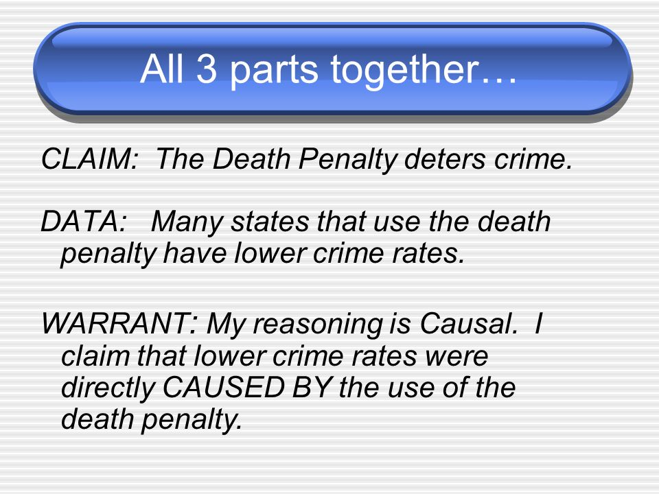 Write my death penalty research paper