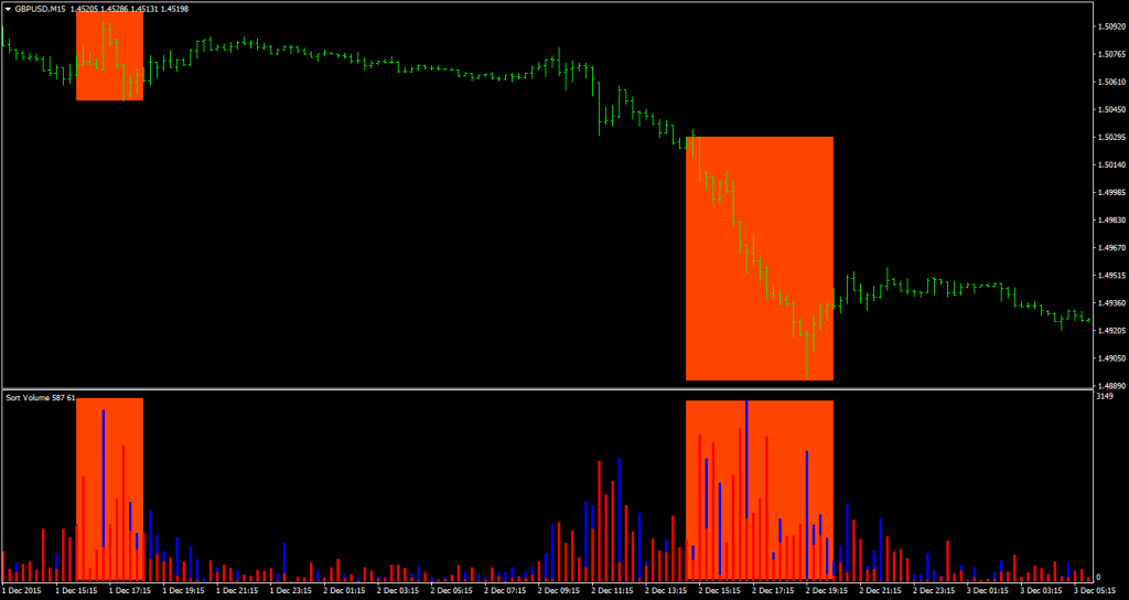 View Profile: a2204 - Forex Discussion Forum of FXOpen