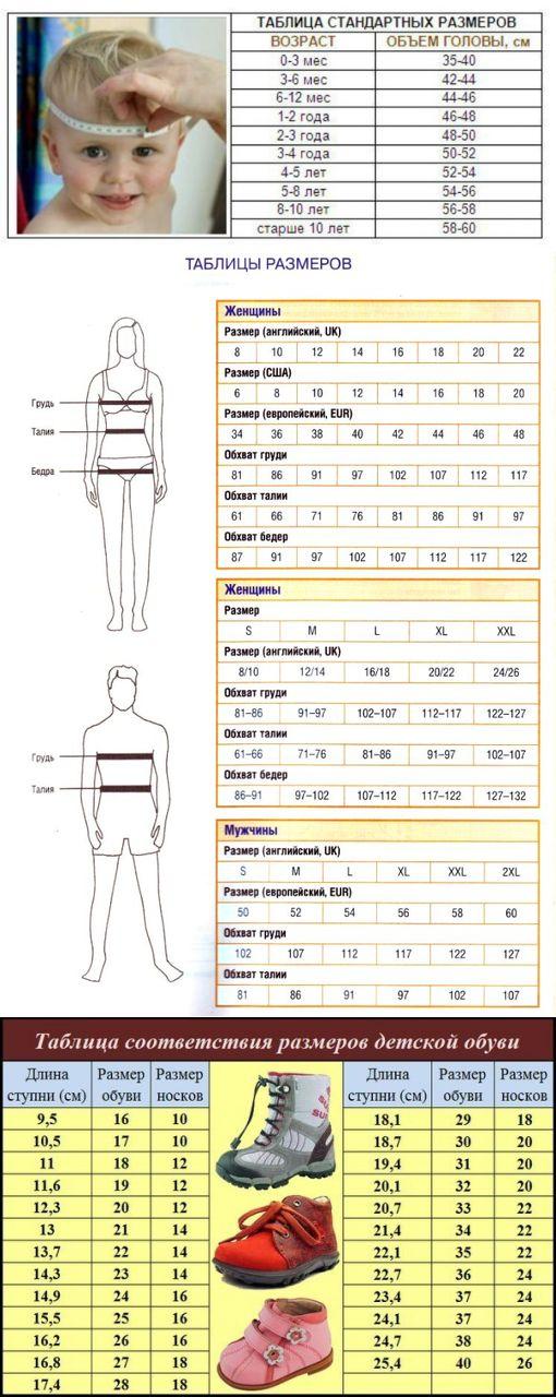 Размеры детской одежды с алиэкспресс