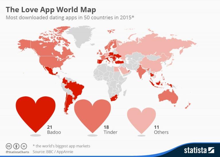 International online dating statistics