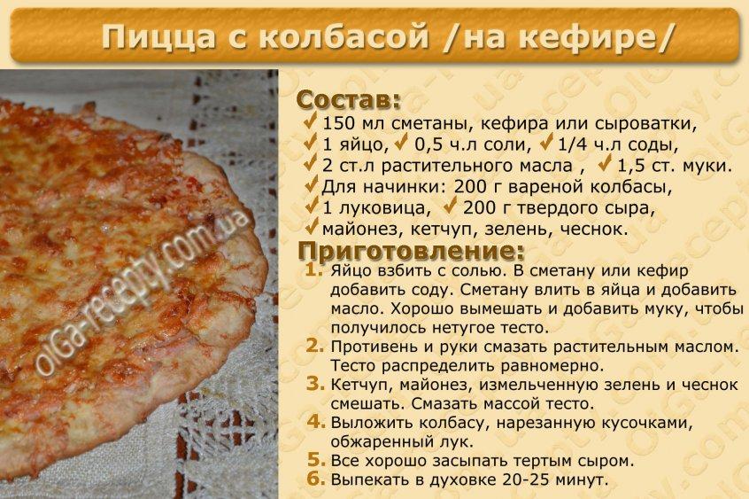 Быстрый рецепт бездрожжевой пиццы