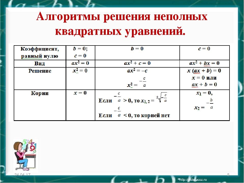 Решения 8 класс математика