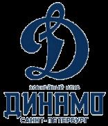 ХК Динамо (СПБ) — ХК Звезда